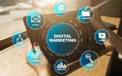 Die 28 besten Online-Marketing-Tools für KMUs 2021